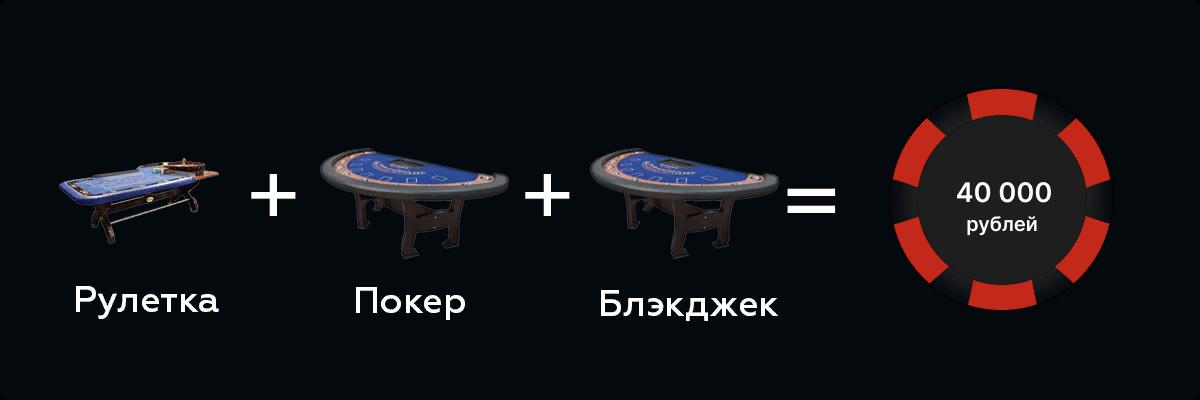 стол для блек джека